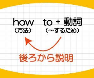 how-to-意味-使い方-名詞-不定詞-例文-画像2