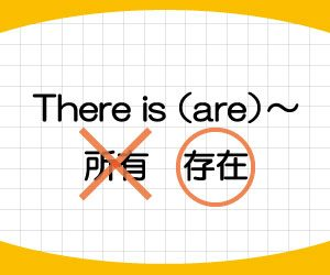 There-is-are-意味-使い方-主語-倒置-構文-使えない-画像2