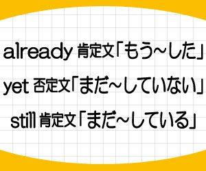 already-yet-still-違い-使い分け-使い方-位置-意味-例文-画像2