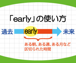 soon-early-違い-at-once-言い換え-英語-早い-すぐに-使い方-例文-画像1