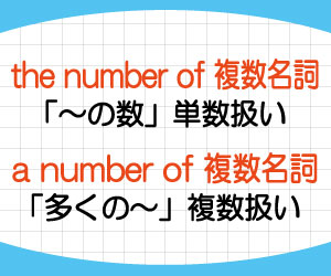 the-number-of-a-number-of-使い分け-複数形-単数形-使い方-違い-例文-画像2