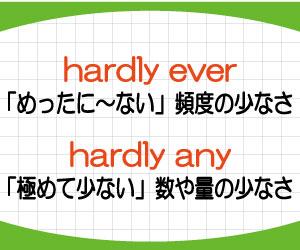 hardly-意味-使い方-hardly-ever-hardly-any-例文-画像2