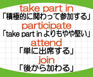 take-part-in-join-participate-attend-違い-意味-使い方-例文-画像2