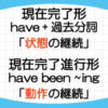 have-had-been-ing-完了進行形-意味-使い方-have-過去分詞-違い-訳し方-例文-画像1