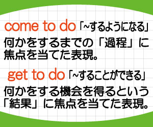 come-to-do-意味-使い方-get-to-do-違い-例文-画像2