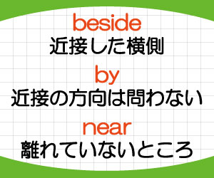 beside-by-near-違い-英語-そばに-近くに-意味-使い方-例文-画像2