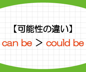 can-be-could-be-違い-意味-使い方-例文-画像2