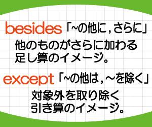 besides-except-意味-違い-文頭-使い方-例文-画像2