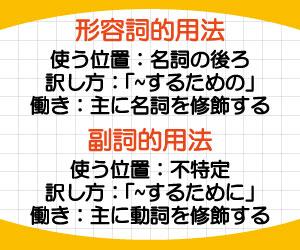 不定詞-見分け方-簡単-画像3