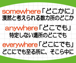 somewhere-anywhere-everywhere-違い-意味-使い方-例文-画像2