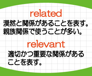 be-related-to-意味-使い方-relevant-違い-例文-画像2