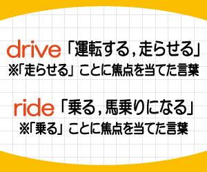 drive,ride,違い,意味,使い方,例文,画像2